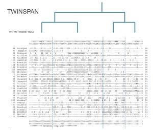 TWINSPAN